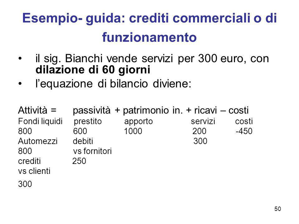 50 Esempio- guida: crediti commerciali o di funzionamento il sig. Bianchi vende servizi per 300 euro, con dilazione di 60 giorni lequazione di bilanci