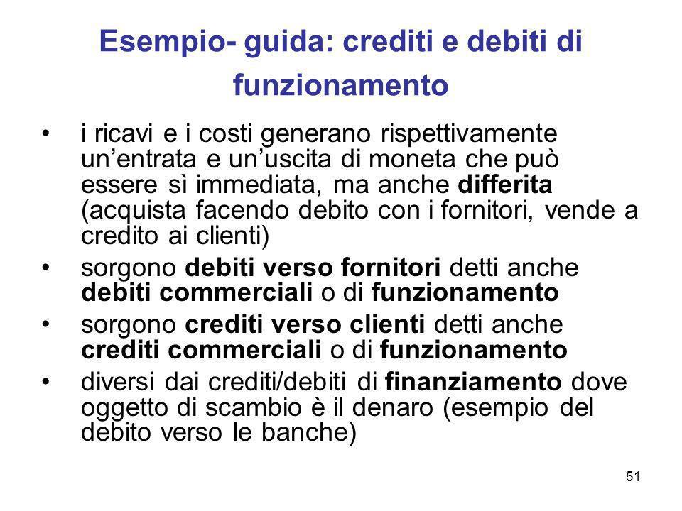 51 Esempio- guida: crediti e debiti di funzionamento i ricavi e i costi generano rispettivamente unentrata e unuscita di moneta che può essere sì imme