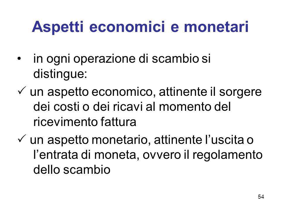 54 Aspetti economici e monetari in ogni operazione di scambio si distingue: un aspetto economico, attinente il sorgere dei costi o dei ricavi al momen
