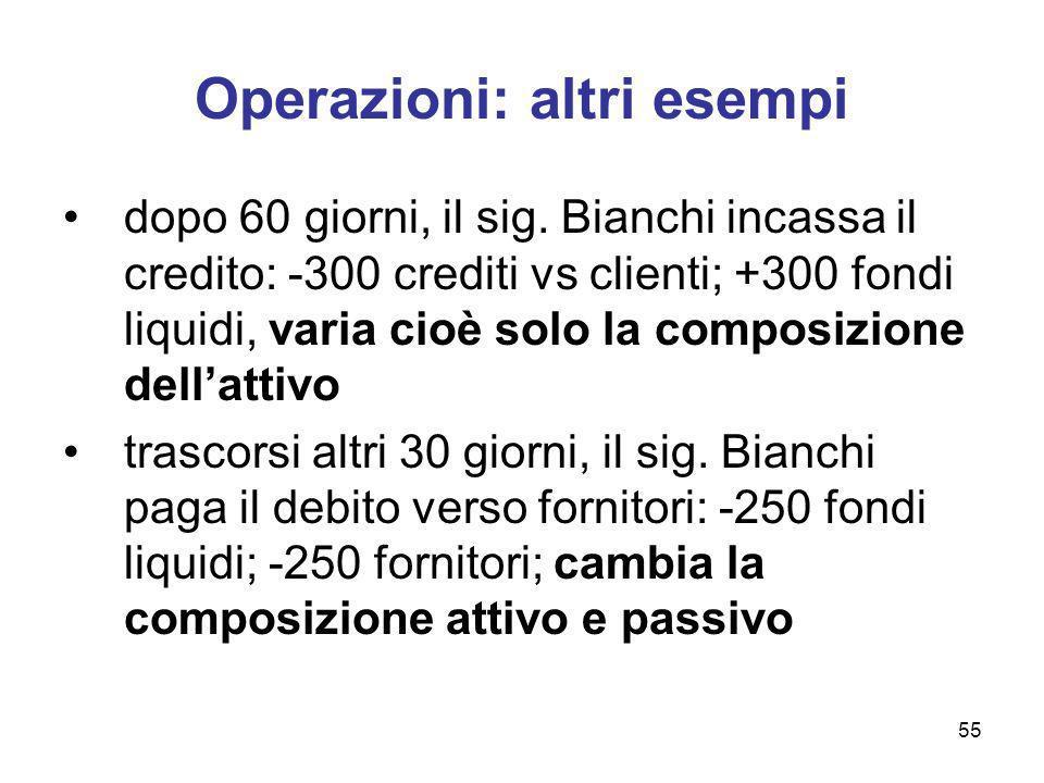 55 Operazioni: altri esempi dopo 60 giorni, il sig. Bianchi incassa il credito: -300 crediti vs clienti; +300 fondi liquidi, varia cioè solo la compos