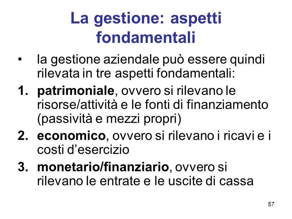 57 La gestione: aspetti fondamentali la gestione aziendale può essere quindi rilevata in tre aspetti fondamentali: 1.patrimoniale, ovvero si rilevano