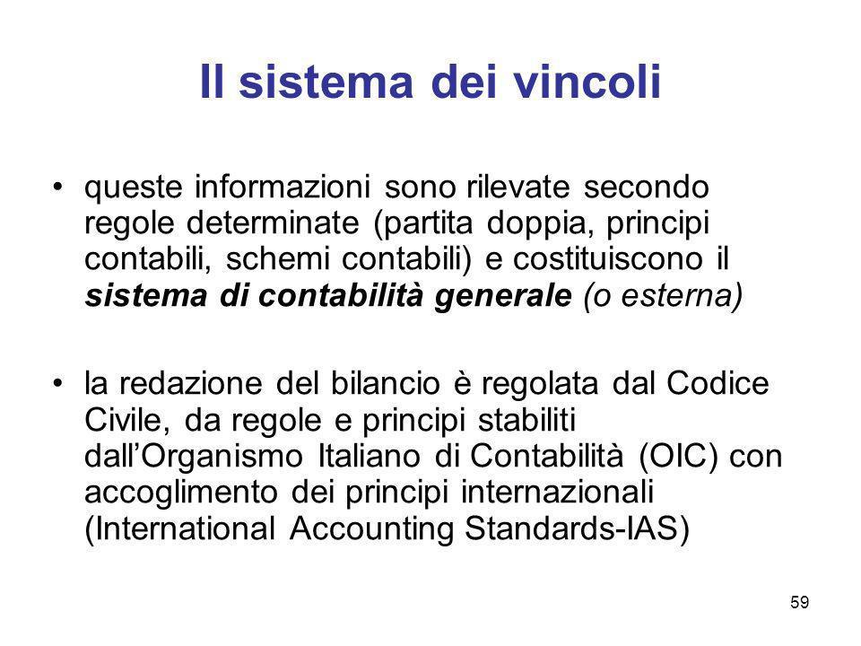 59 Il sistema dei vincoli queste informazioni sono rilevate secondo regole determinate (partita doppia, principi contabili, schemi contabili) e costit