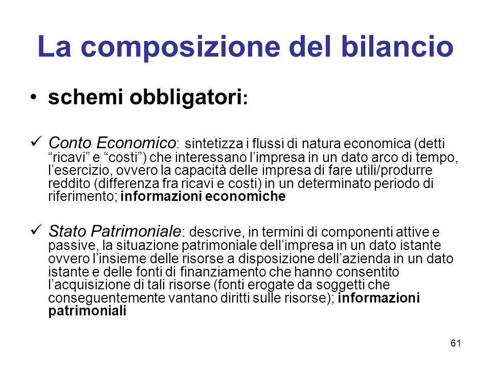 61 La composizione del bilancio schemi obbligatori : Conto Economico : sintetizza i flussi di natura economica (detti ricavi e costi) che interessano
