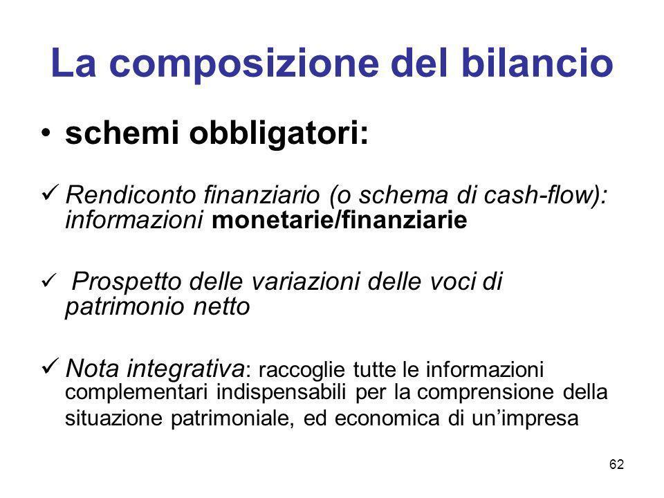 62 La composizione del bilancio schemi obbligatori: Rendiconto finanziario (o schema di cash-flow): informazioni monetarie/finanziarie Prospetto delle