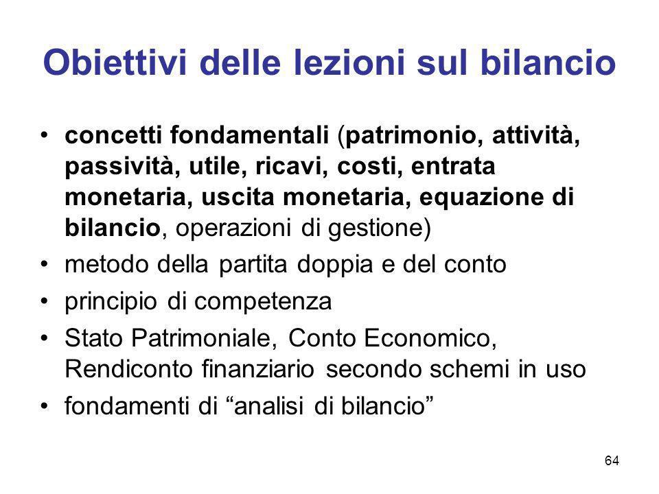 64 Obiettivi delle lezioni sul bilancio concetti fondamentali (patrimonio, attività, passività, utile, ricavi, costi, entrata monetaria, uscita moneta