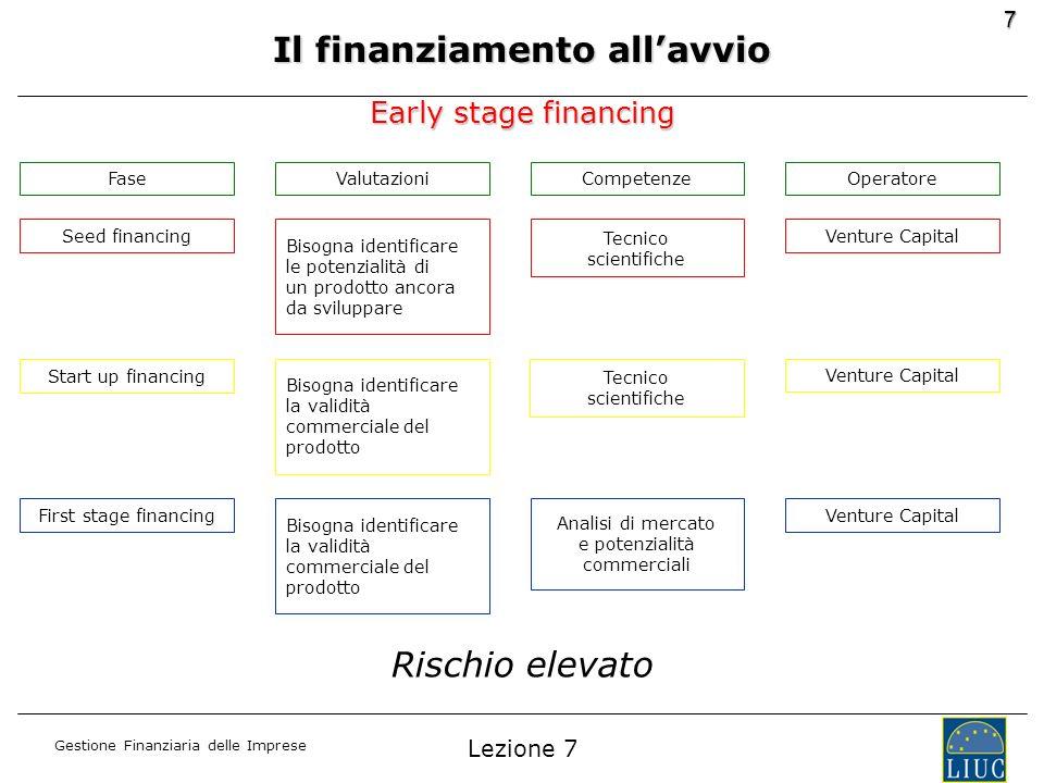 Gestione Finanziaria delle Imprese 7 Early stage financing Seed financing Bisogna identificare le potenzialità di un prodotto ancora da sviluppare Ven