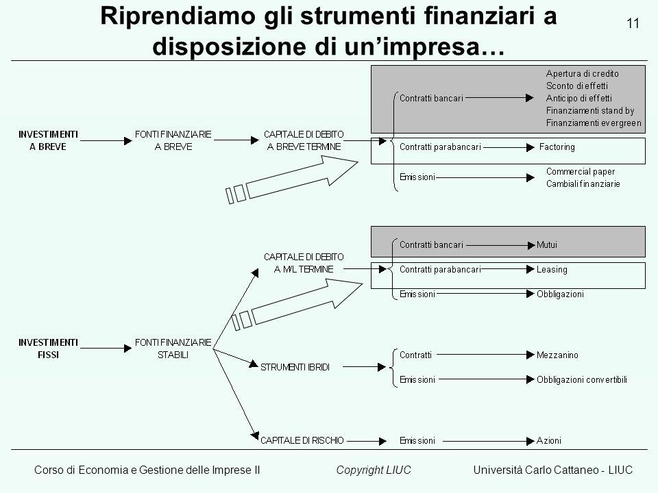 Corso di Economia e Gestione delle Imprese IIUniversità Carlo Cattaneo - LIUCCopyright LIUC 11 Riprendiamo gli strumenti finanziari a disposizione di
