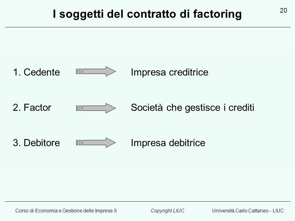 Corso di Economia e Gestione delle Imprese IIUniversità Carlo Cattaneo - LIUCCopyright LIUC 20 I soggetti del contratto di factoring 1. CedenteImpresa