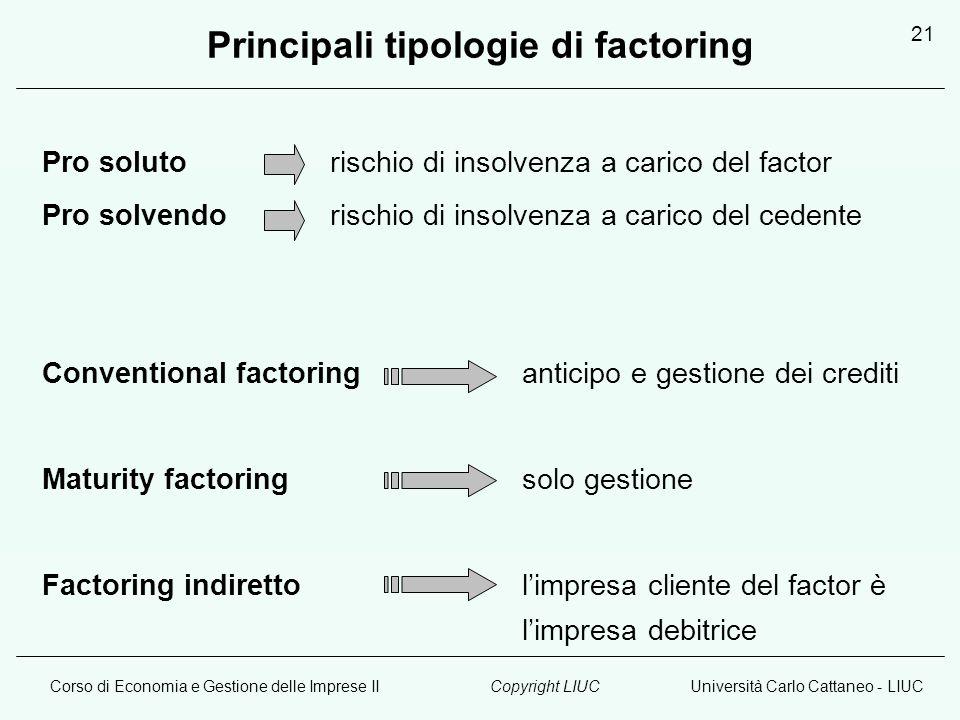 Corso di Economia e Gestione delle Imprese IIUniversità Carlo Cattaneo - LIUCCopyright LIUC 21 Principali tipologie di factoring Pro solutorischio di