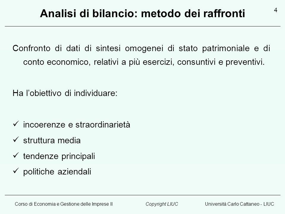 Corso di Economia e Gestione delle Imprese IIUniversità Carlo Cattaneo - LIUCCopyright LIUC 4 Analisi di bilancio: metodo dei raffronti Confronto di d
