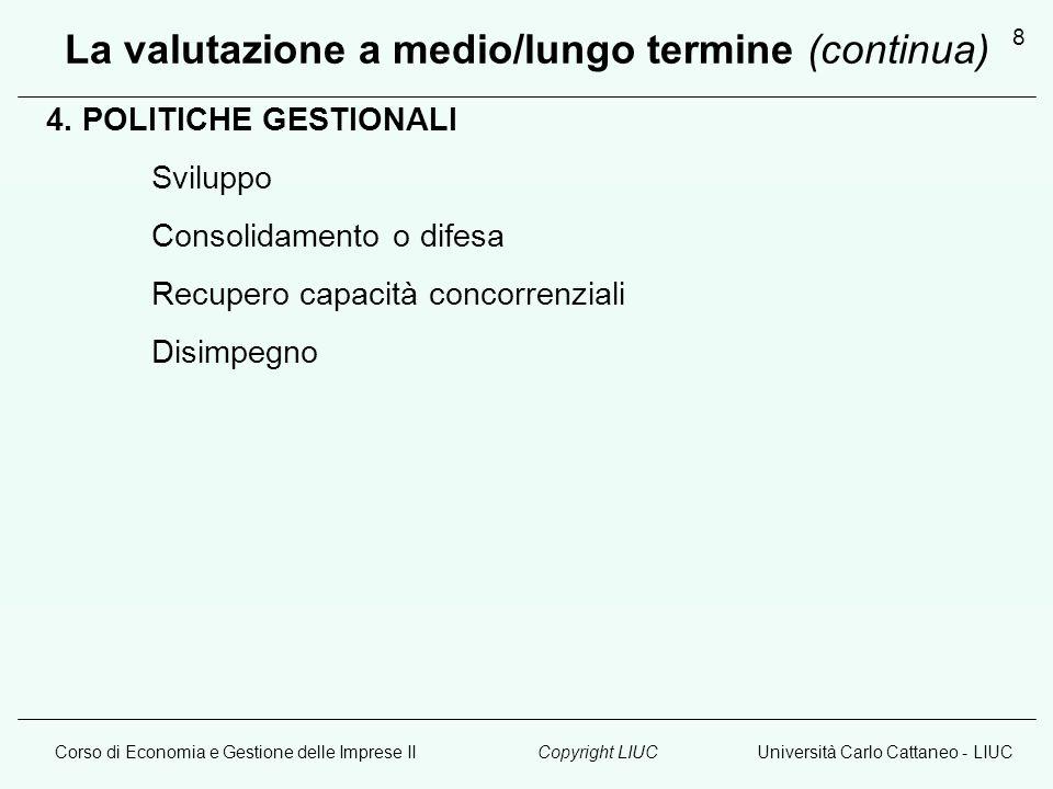 Corso di Economia e Gestione delle Imprese IIUniversità Carlo Cattaneo - LIUCCopyright LIUC 8 La valutazione a medio/lungo termine (continua) 4. POLIT