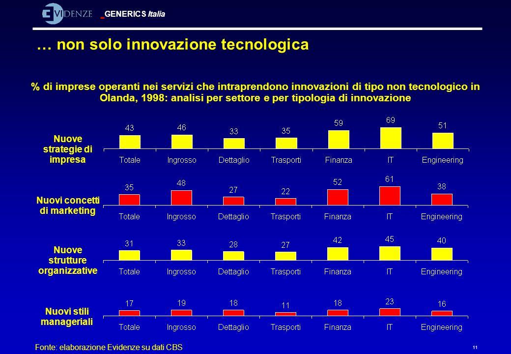 GENERICS Italia 11 … non solo innovazione tecnologica % di imprese operanti nei servizi che intraprendono innovazioni di tipo non tecnologico in Oland