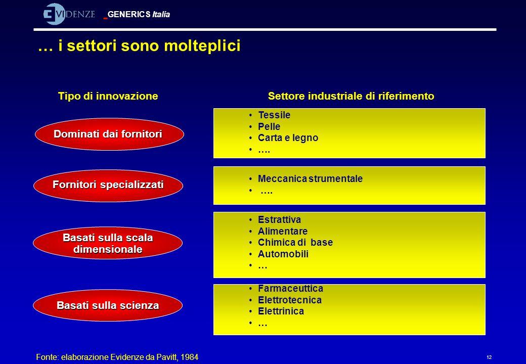 GENERICS Italia 12 … i settori sono molteplici Fonte: elaborazione Evidenze da Pavitt, 1984 Tipo di innovazioneSettore industriale di riferimento Domi