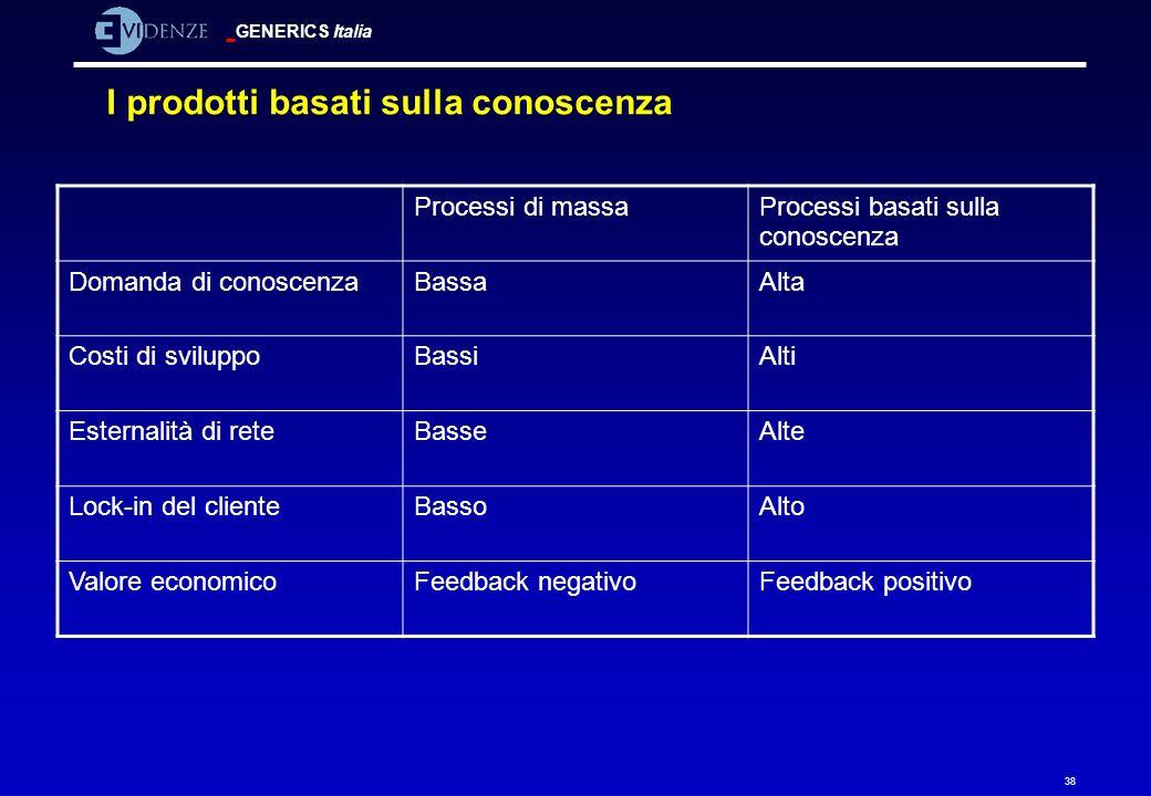 GENERICS Italia 38 I prodotti basati sulla conoscenza Processi di massaProcessi basati sulla conoscenza Domanda di conoscenzaBassaAlta Costi di svilup