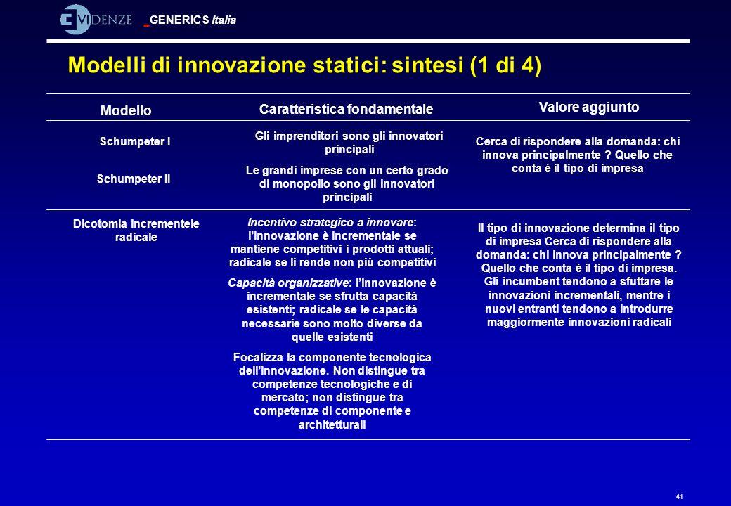 GENERICS Italia 41 Modelli di innovazione statici: sintesi (1 di 4) Modello Caratteristica fondamentale Valore aggiunto Schumpeter I Gli imprenditori
