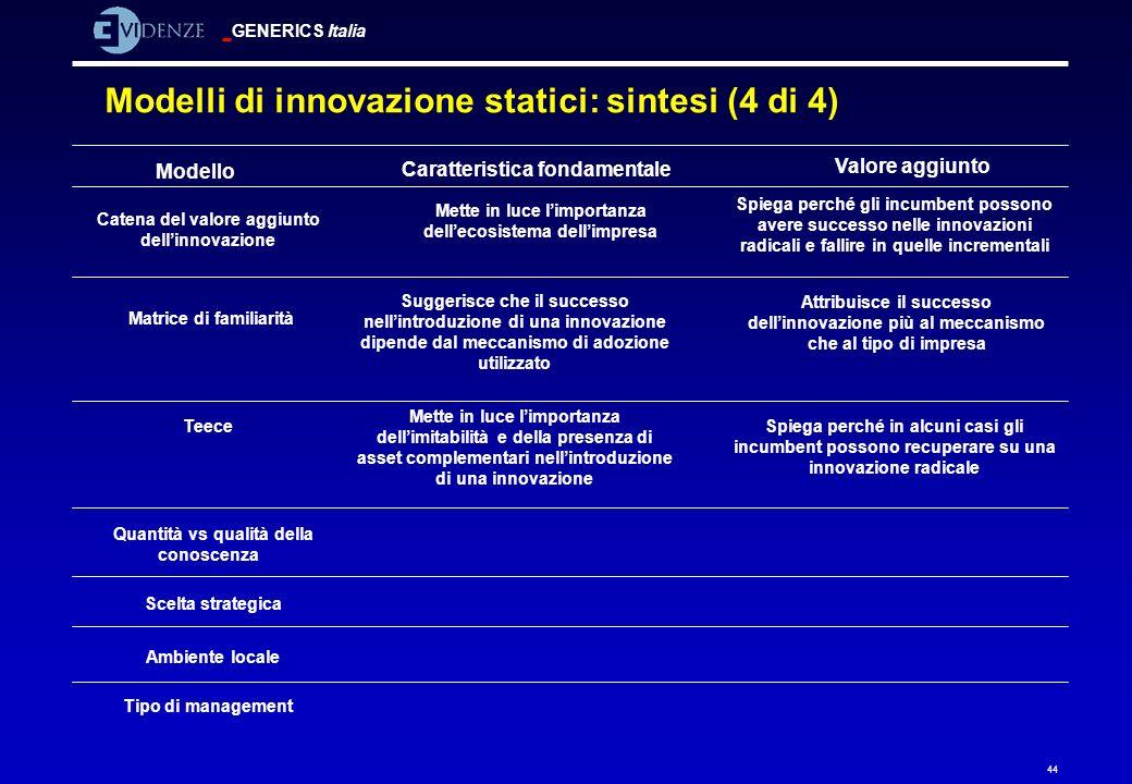 GENERICS Italia 44 Modelli di innovazione statici: sintesi (4 di 4) Modello Caratteristica fondamentale Valore aggiunto Catena del valore aggiunto del