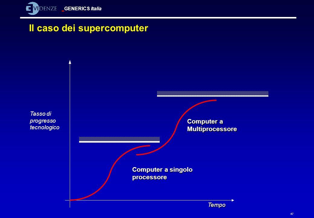 GENERICS Italia 47 Il caso dei supercomputer Computer a singolo processore Tempo Tasso di progresso tecnologico Computer a Multiprocessore