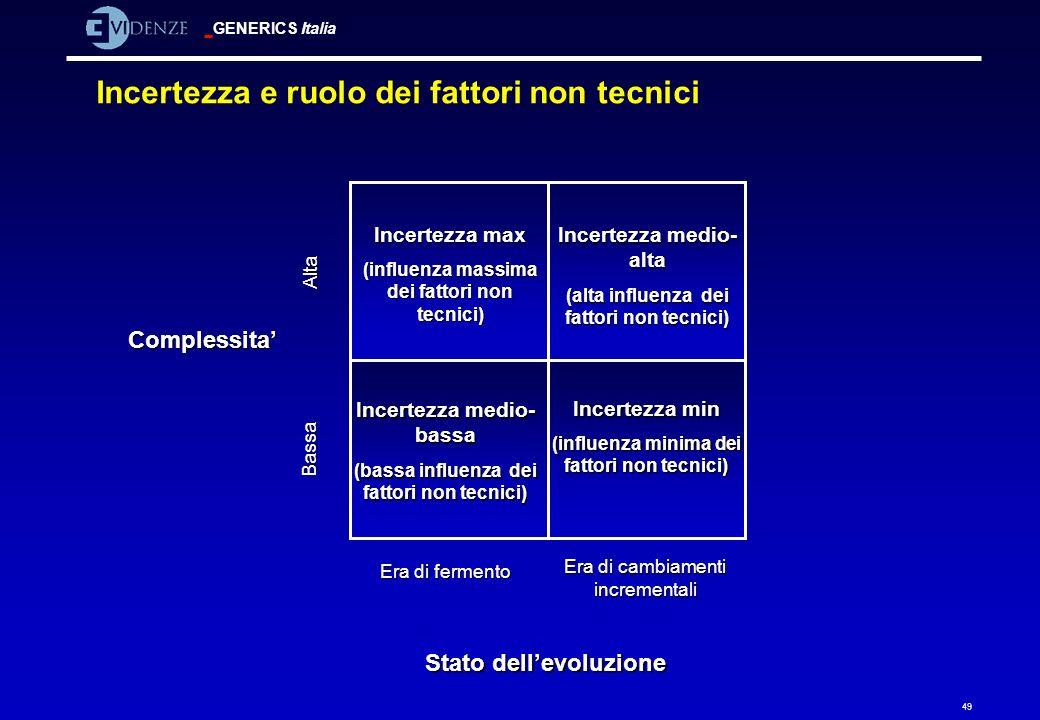 GENERICS Italia 49 Incertezza e ruolo dei fattori non tecnici Incertezza max (influenza massima dei fattori non tecnici) Stato dellevoluzione Era di f