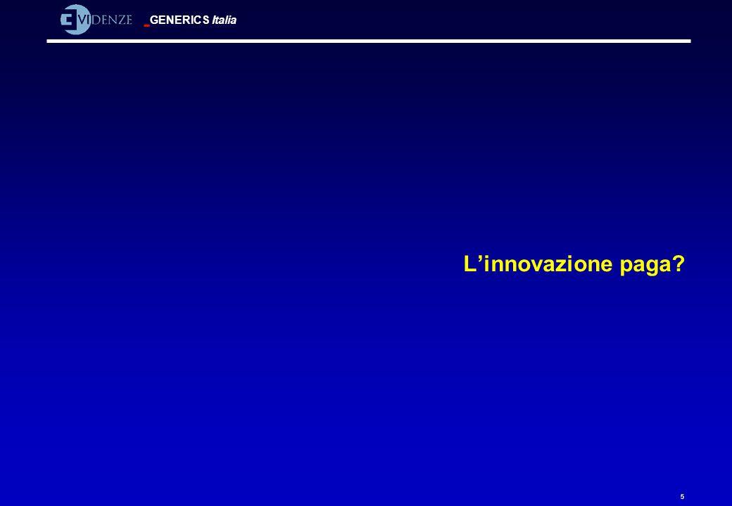 GENERICS Italia 6 Le imprese innovatrici incrementano il proprio fatturato in misura nettamente superiore a quelle che non innovano Crescita annua del fatturato per tipologia di impresa in Europa: 1998-2000 (%) Crescita annua del fatturato per tipologia di impresa in Europa 1998-2000: analisi per settore Industria Servizi Fonte: elaborazione Evidenze su dati Eurostat Gap = 6% Gap = 4% Gap = 8% 8% 9% 5% TotaleImprese innovatrici Imprese non innovatrici