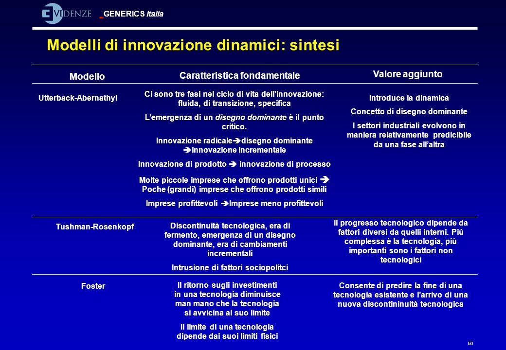 GENERICS Italia 50 Modelli di innovazione dinamici: sintesi Modello Caratteristica fondamentale Valore aggiunto Utterback-AbernathyI Ci sono tre fasi