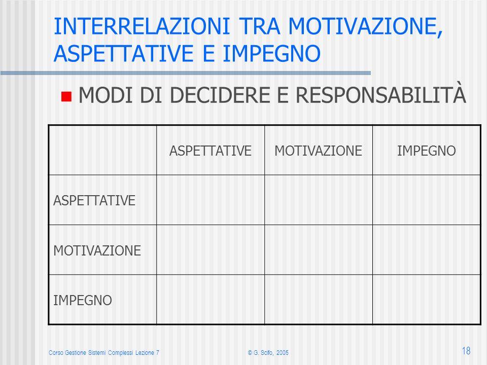 Corso Gestione Sistemi Complessi Lezione 7© G.