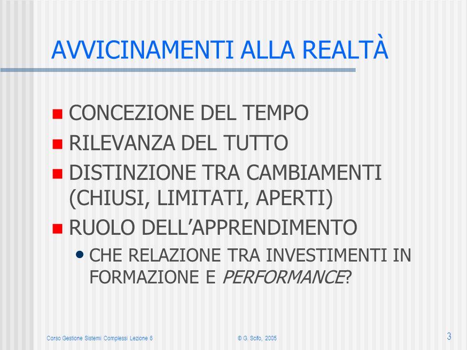 Corso Gestione Sistemi Complessi Lezione 6© G. Scifo, 2005 3 AVVICINAMENTI ALLA REALTÀ CONCEZIONE DEL TEMPO RILEVANZA DEL TUTTO DISTINZIONE TRA CAMBIA