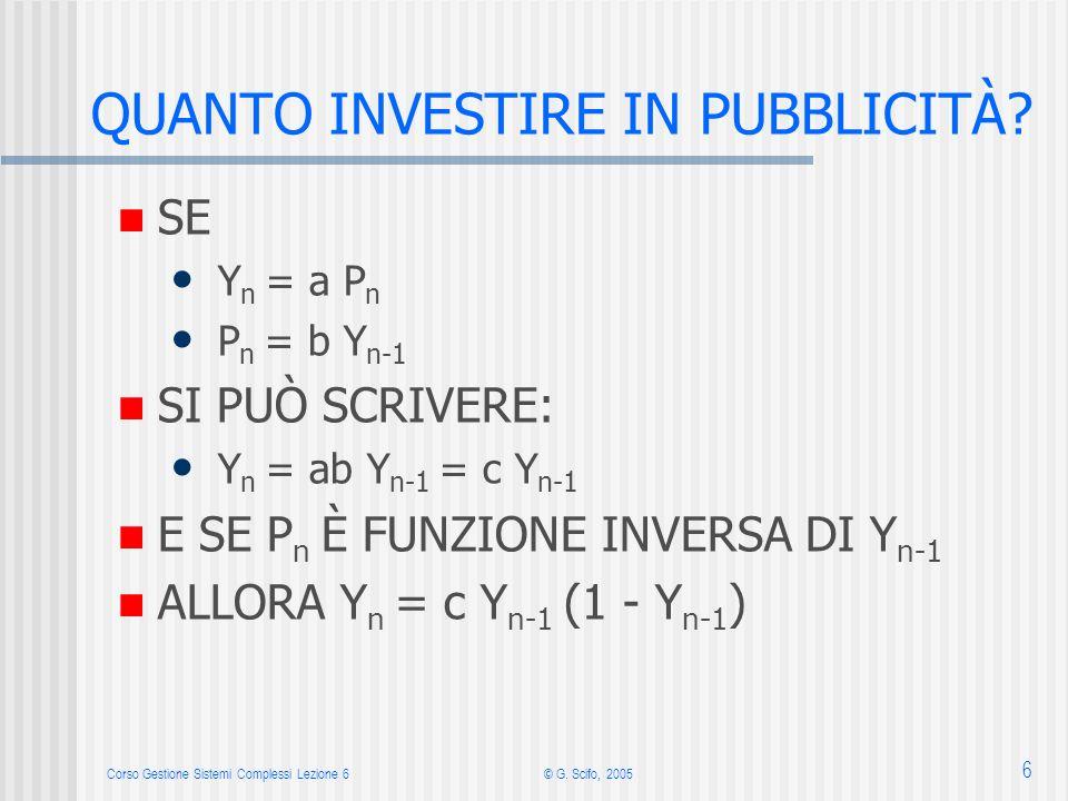 Corso Gestione Sistemi Complessi Lezione 6© G. Scifo, 2005 6 QUANTO INVESTIRE IN PUBBLICITÀ? SE Y n = a P n P n = b Y n-1 SI PUÒ SCRIVERE: Y n = ab Y