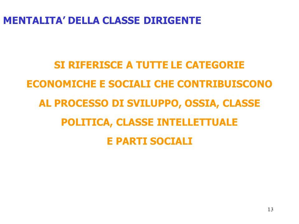 13 SI RIFERISCE A TUTTE LE CATEGORIE ECONOMICHE E SOCIALI CHE CONTRIBUISCONO AL PROCESSO DI SVILUPPO, OSSIA, CLASSE POLITICA, CLASSE INTELLETTUALE E PARTI SOCIALI MENTALITA DELLA CLASSE DIRIGENTE