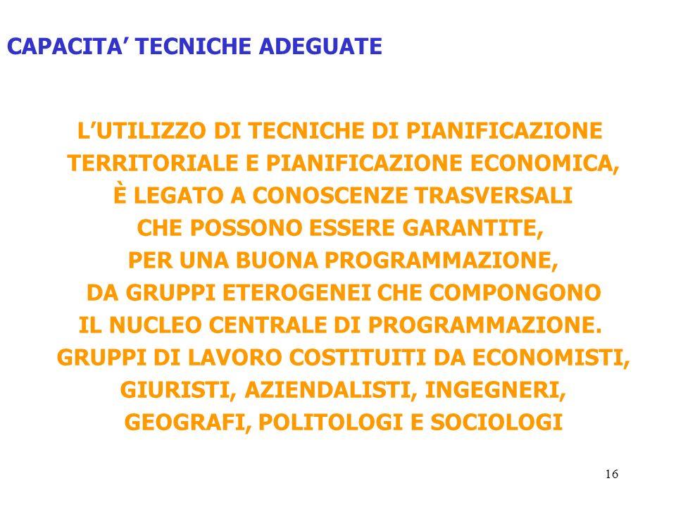 17 IN MOLTI PAESI È STATA CARATTERIZZATA PER NUMEROSI DECENNI DA STRUTTURE CENTRALIZZATE COME GLI UFFICI DI PIANIFICAZIONE (NEL REGNO UNITO), LE PREFETTURE (IN FRANCIA), I MINISTERI (IN ITALIA).