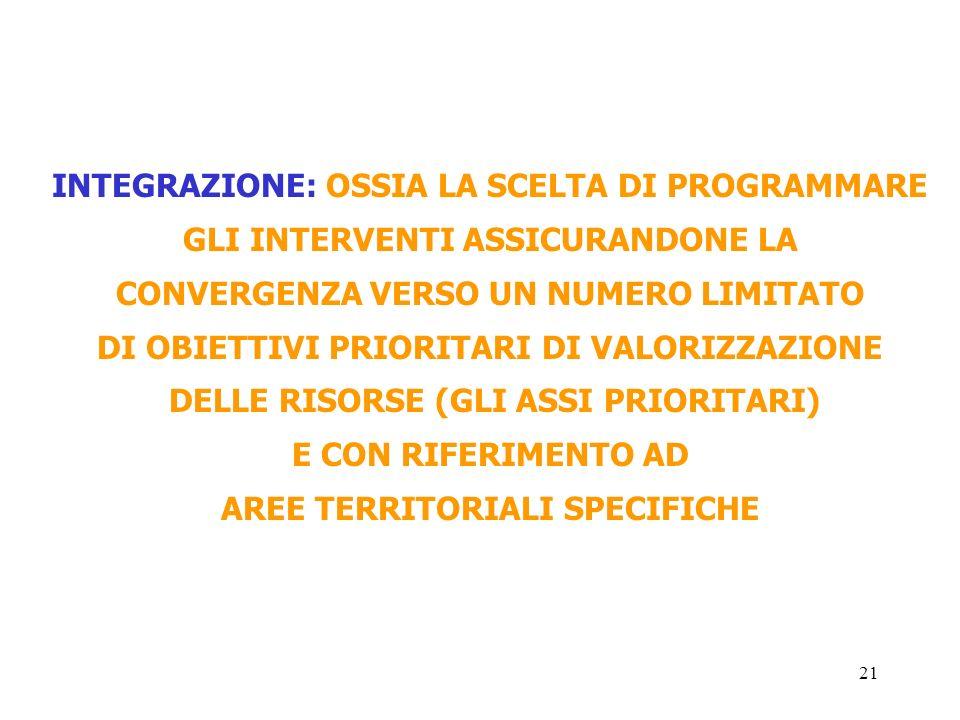 21 INTEGRAZIONE: OSSIA LA SCELTA DI PROGRAMMARE GLI INTERVENTI ASSICURANDONE LA CONVERGENZA VERSO UN NUMERO LIMITATO DI OBIETTIVI PRIORITARI DI VALORIZZAZIONE DELLE RISORSE (GLI ASSI PRIORITARI) E CON RIFERIMENTO AD AREE TERRITORIALI SPECIFICHE