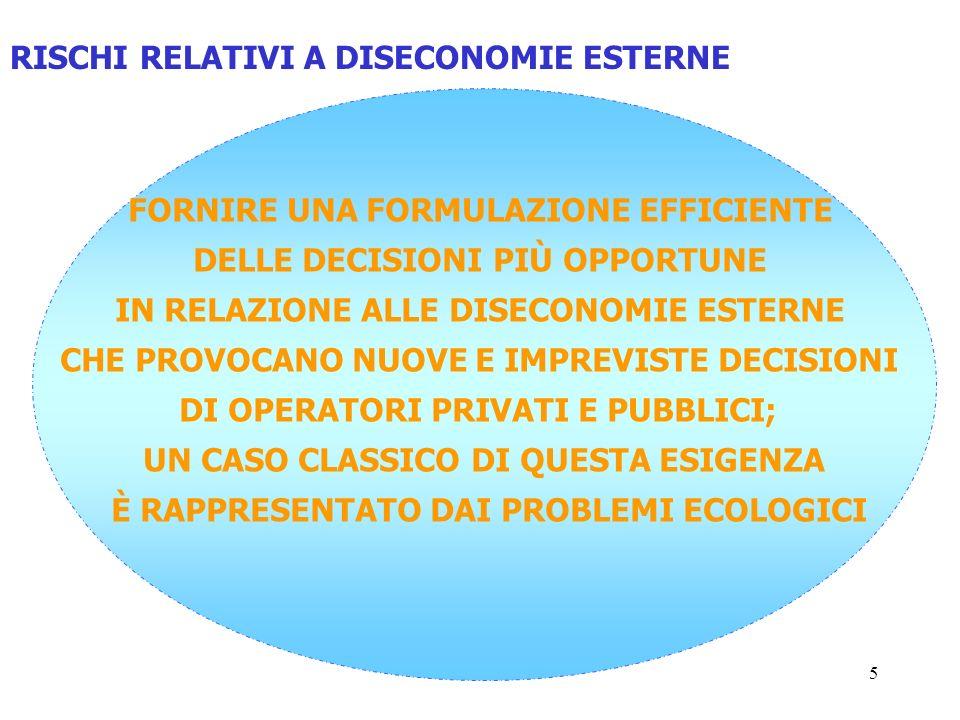 5 FORNIRE UNA FORMULAZIONE EFFICIENTE DELLE DECISIONI PIÙ OPPORTUNE IN RELAZIONE ALLE DISECONOMIE ESTERNE CHE PROVOCANO NUOVE E IMPREVISTE DECISIONI DI OPERATORI PRIVATI E PUBBLICI; UN CASO CLASSICO DI QUESTA ESIGENZA È RAPPRESENTATO DAI PROBLEMI ECOLOGICI RISCHI RELATIVI A DISECONOMIE ESTERNE