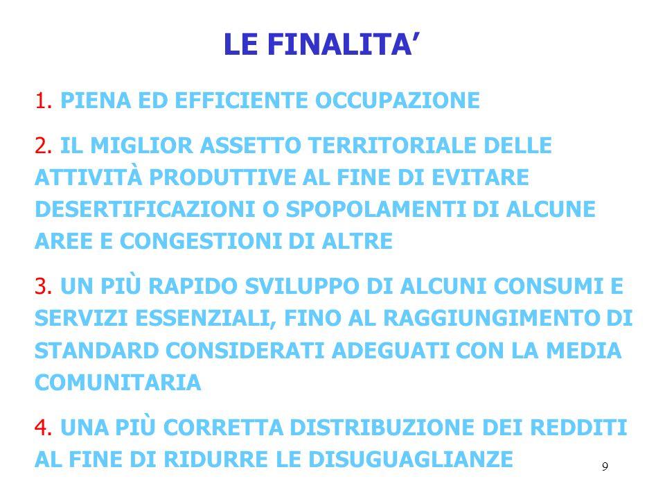 9 LE FINALITA 1. PIENA ED EFFICIENTE OCCUPAZIONE 2.