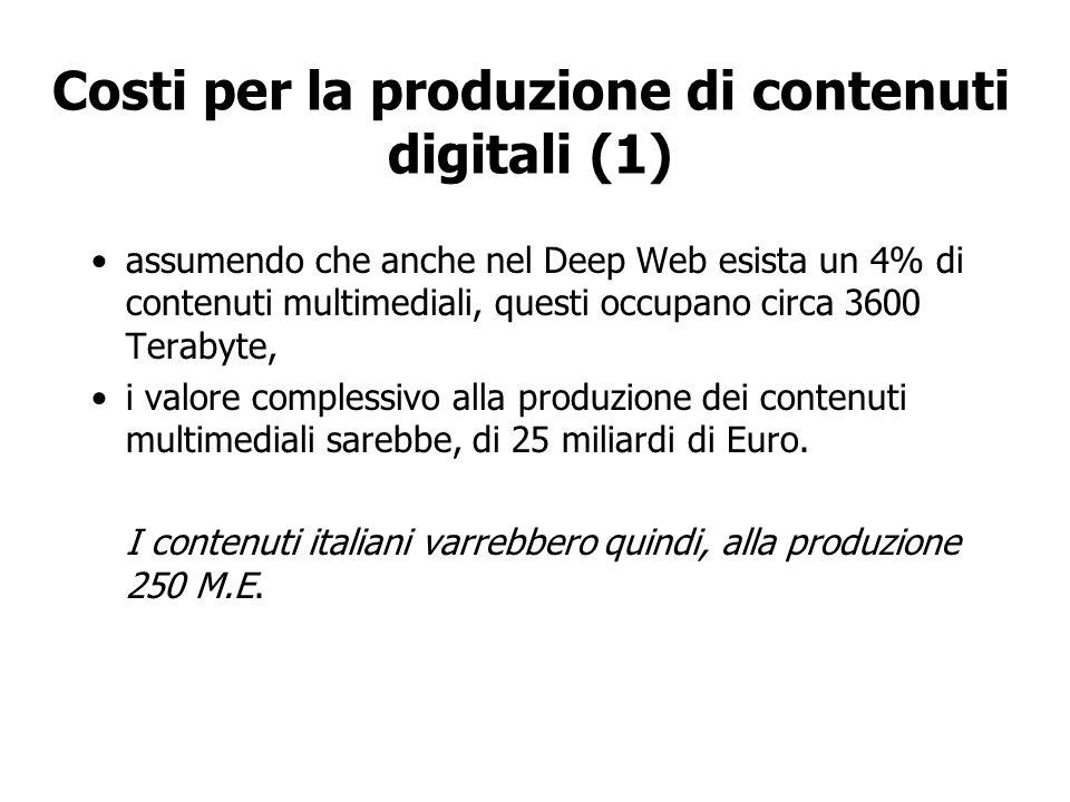 Costi per la produzione di contenuti digitali (1) assumendo che anche nel Deep Web esista un 4% di contenuti multimediali, questi occupano circa 3600 Terabyte, i valore complessivo alla produzione dei contenuti multimediali sarebbe, di 25 miliardi di Euro.