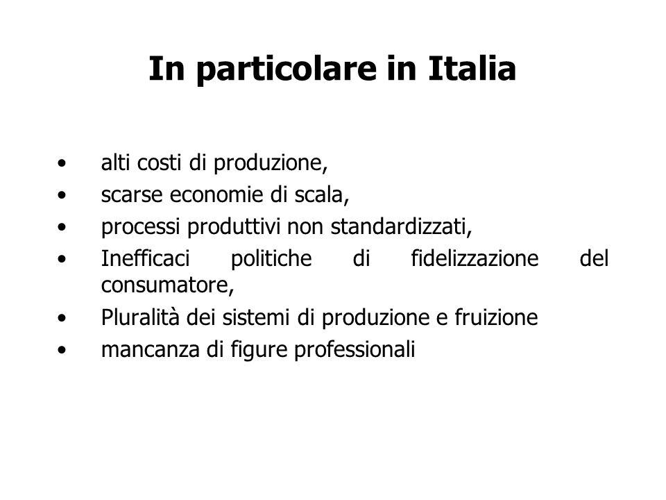 In particolare in Italia alti costi di produzione, scarse economie di scala, processi produttivi non standardizzati, Inefficaci politiche di fidelizzazione del consumatore, Pluralità dei sistemi di produzione e fruizione mancanza di figure professionali