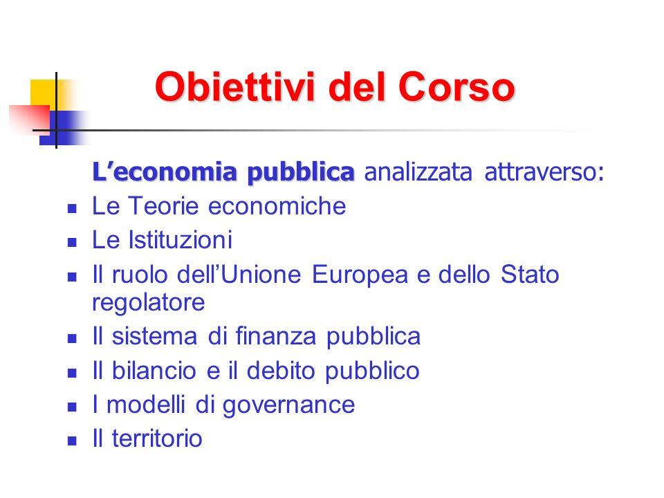 Obiettivi del Corso Leconomia pubblica Leconomia pubblica analizzata attraverso: Le Teorie economiche Le Istituzioni Il ruolo dellUnione Europea e dello Stato regolatore Il sistema di finanza pubblica Il bilancio e il debito pubblico I modelli di governance Il territorio