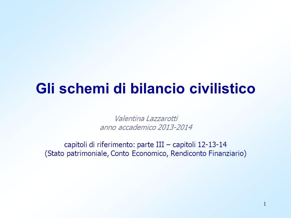 1 Gli schemi di bilancio civilistico Valentina Lazzarotti anno accademico 2013-2014 capitoli di riferimento: parte III – capitoli 12-13-14 (Stato patr