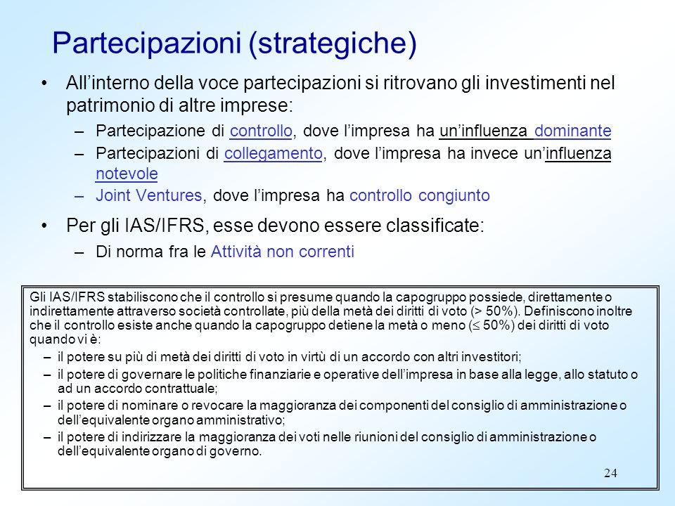 24 Partecipazioni (strategiche) Allinterno della voce partecipazioni si ritrovano gli investimenti nel patrimonio di altre imprese: –Partecipazione di