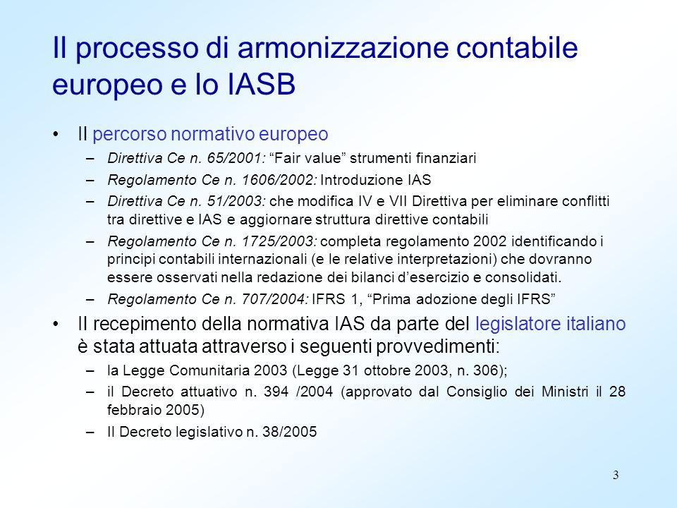 3 Il processo di armonizzazione contabile europeo e lo IASB Il percorso normativo europeo –Direttiva Ce n. 65/2001: Fair value strumenti finanziari –R