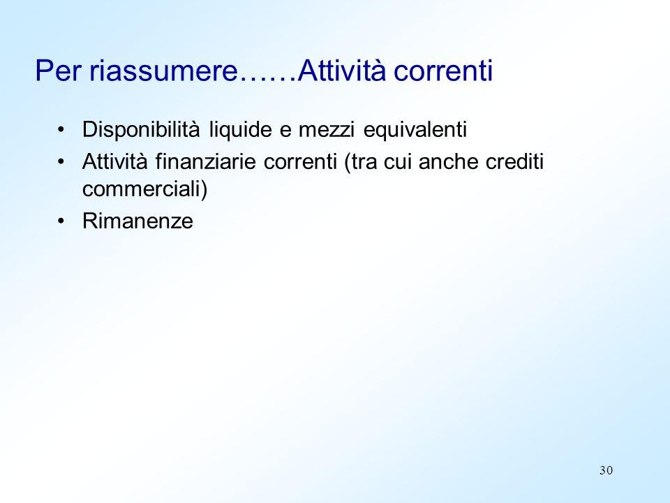 30 Per riassumere……Attività correnti Disponibilità liquide e mezzi equivalenti Attività finanziarie correnti (tra cui anche crediti commerciali) Riman