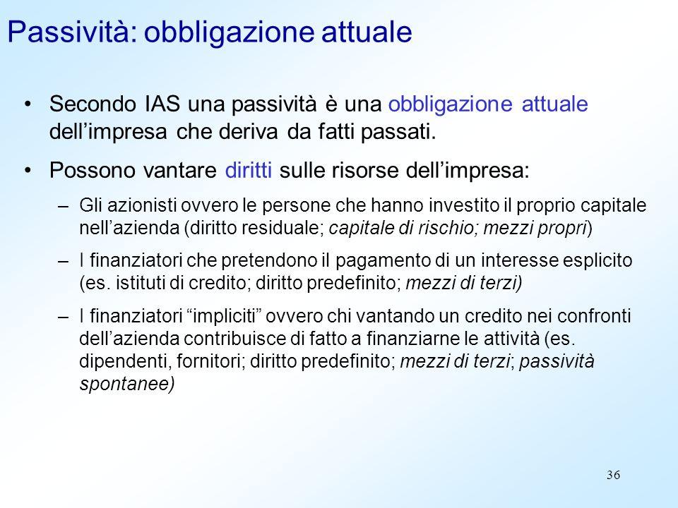 36 Passività: obbligazione attuale Secondo IAS una passività è una obbligazione attuale dellimpresa che deriva da fatti passati. Possono vantare dirit