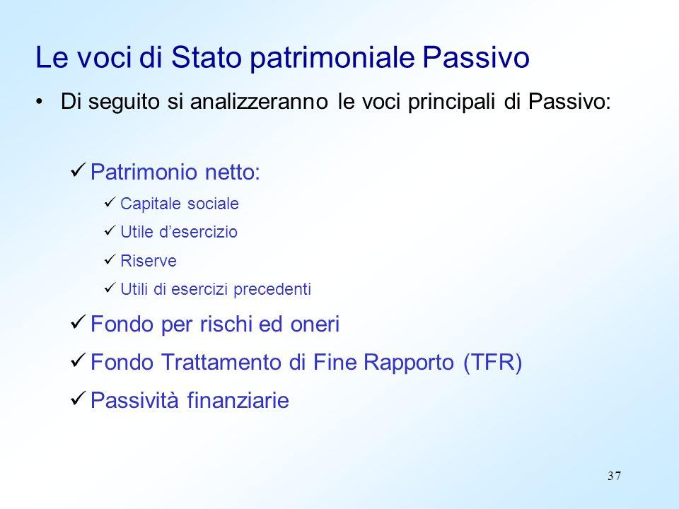 37 Le voci di Stato patrimoniale Passivo Di seguito si analizzeranno le voci principali di Passivo: Patrimonio netto: Capitale sociale Utile desercizi