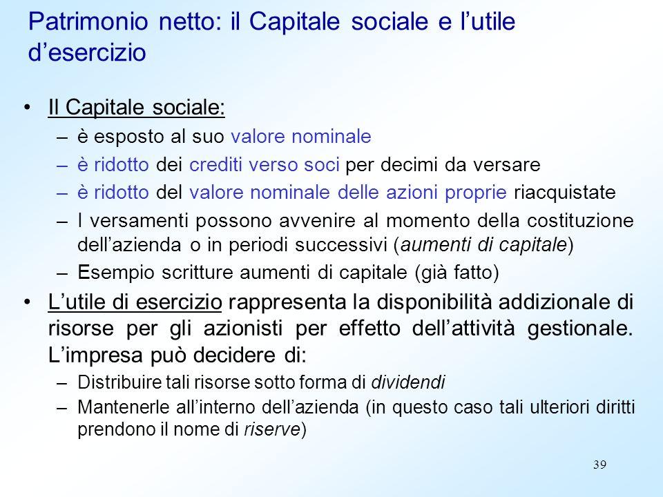 39 Patrimonio netto: il Capitale sociale e lutile desercizio Il Capitale sociale: –è esposto al suo valore nominale –è ridotto dei crediti verso soci