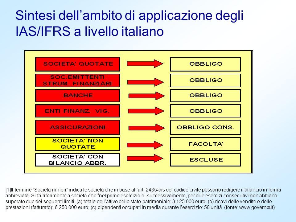 25 (Altre) Attività finanziarie e strumenti finanziari La voce attività finanziarie fa riferimento più in generale alla trattazione degli strumenti finanziari.