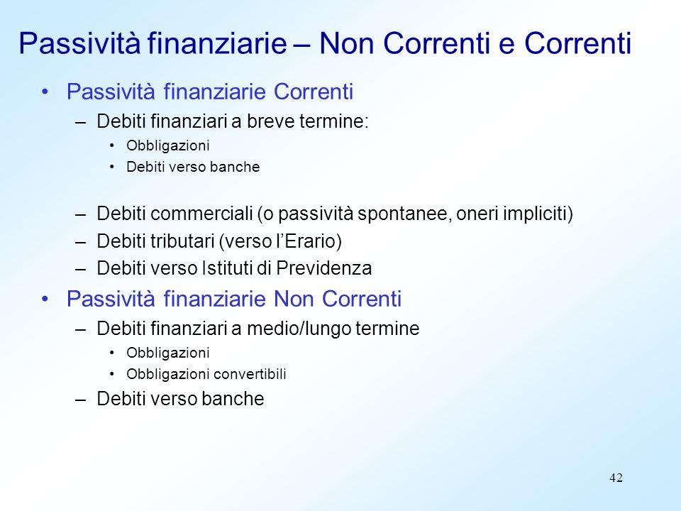 42 Passività finanziarie – Non Correnti e Correnti Passività finanziarie Correnti –Debiti finanziari a breve termine: Obbligazioni Debiti verso banche
