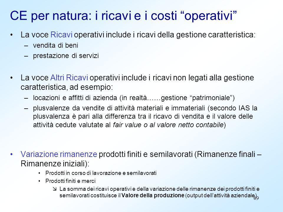 49 CE per natura: i ricavi e i costi operativi La voce Ricavi operativi include i ricavi della gestione caratteristica: –vendita di beni –prestazione