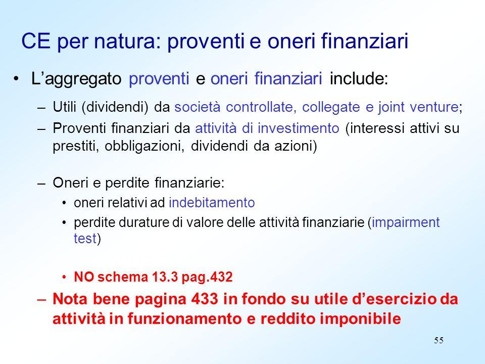 55 CE per natura: proventi e oneri finanziari Laggregato proventi e oneri finanziari include: –Utili (dividendi) da società controllate, collegate e j