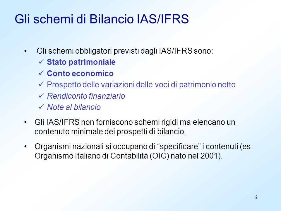 6 Gli schemi di Bilancio IAS/IFRS Gli schemi obbligatori previsti dagli IAS/IFRS sono: Stato patrimoniale Conto economico Prospetto delle variazioni d