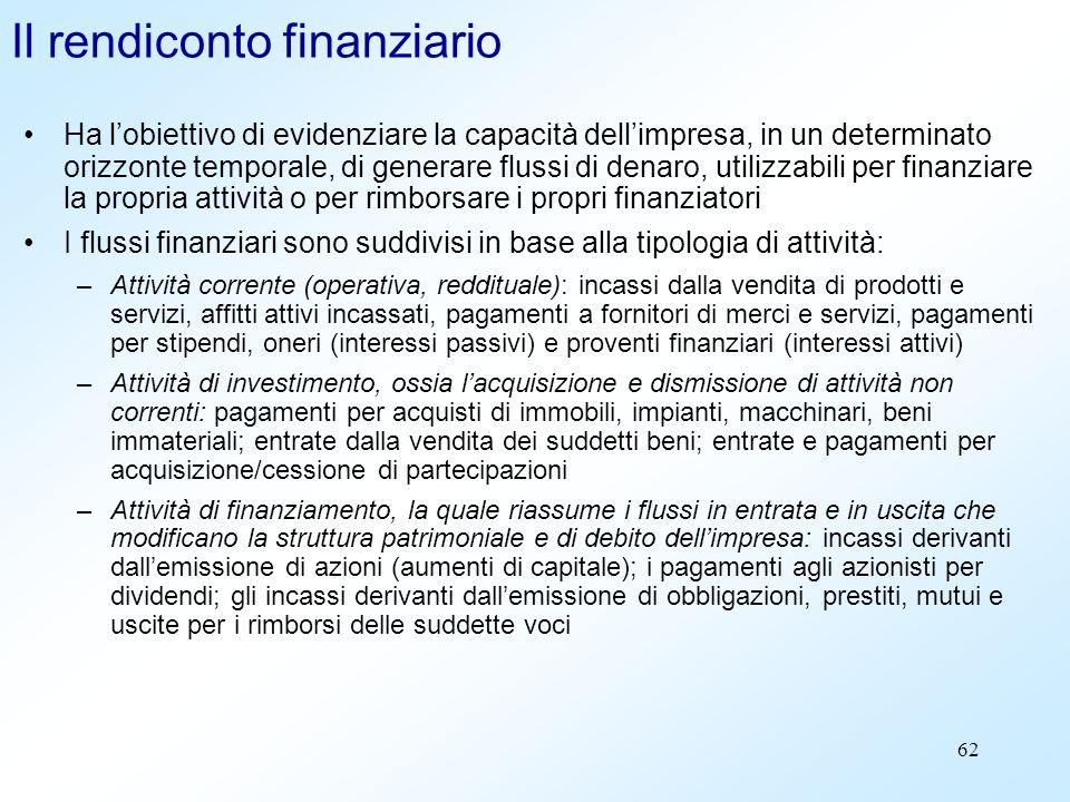 62 Il rendiconto finanziario Ha lobiettivo di evidenziare la capacità dellimpresa, in un determinato orizzonte temporale, di generare flussi di denaro