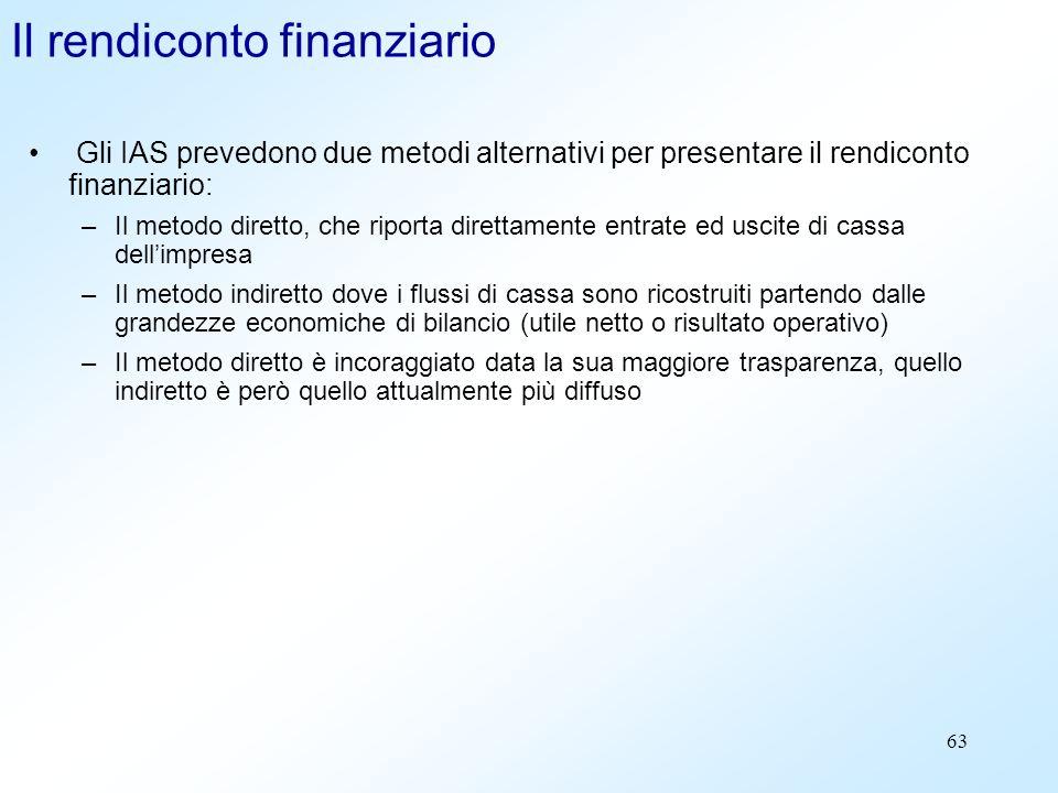63 Il rendiconto finanziario Gli IAS prevedono due metodi alternativi per presentare il rendiconto finanziario: –Il metodo diretto, che riporta dirett