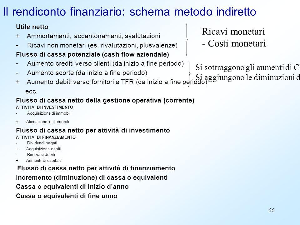 66 Il rendiconto finanziario: schema metodo indiretto Utile netto + Ammortamenti, accantonamenti, svalutazioni -Ricavi non monetari (es. rivalutazioni
